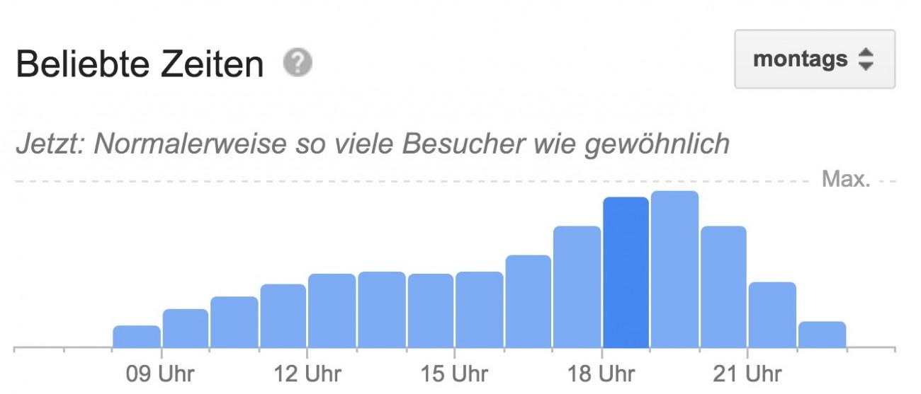 google_besucher_mo